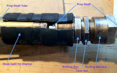 What is the difference between a traditional stuffing box and a shaft seal?